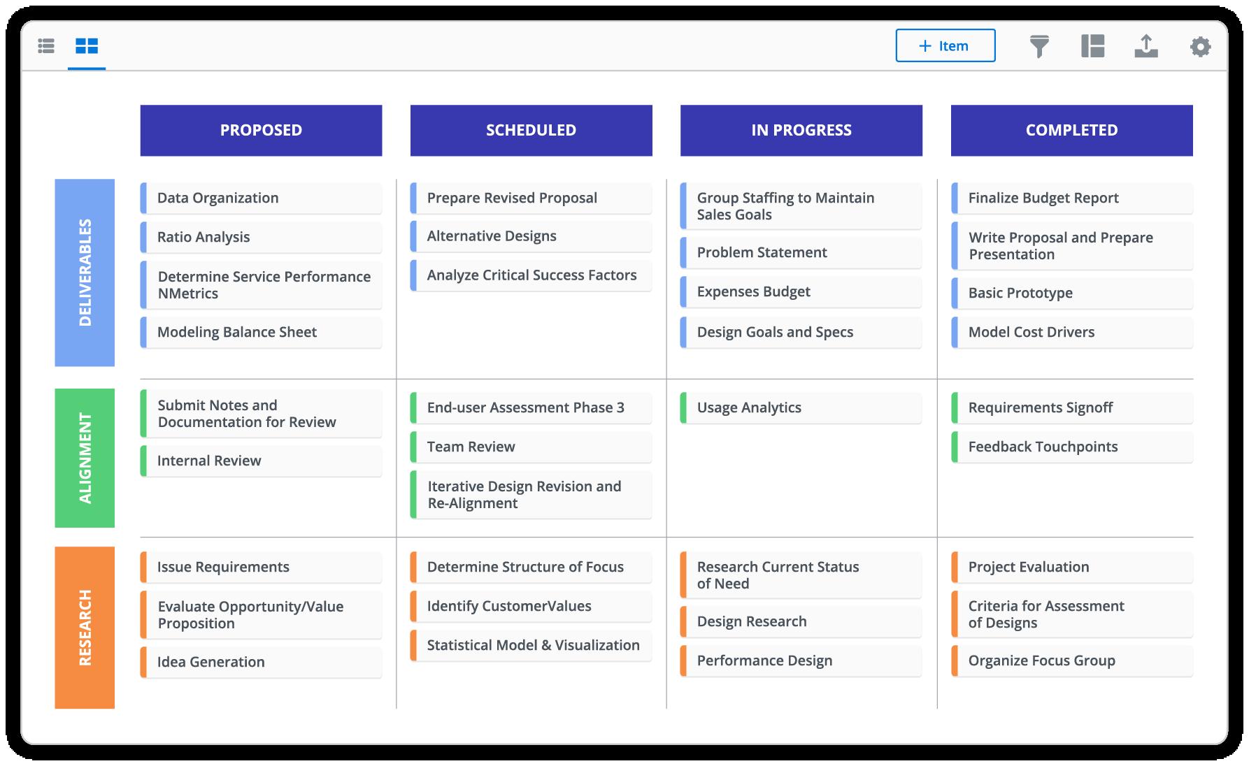 Swimlane project roadmap: Quickly visualize which tasks are ...