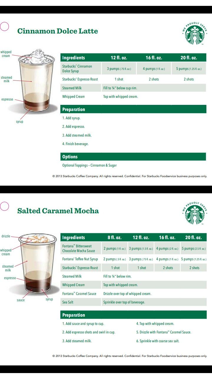 Pin by Amanda Palanza on Starbucks | Starbucks drinks ...