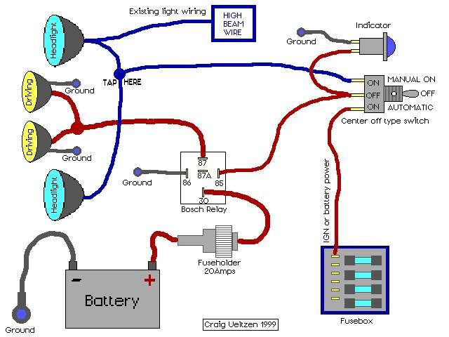 Driving Lights Wired To High Beams: Off Road Lights Wiring Diagram Aux At Gundyle.co