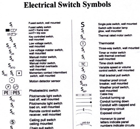 Switch Symbols Electrical Upgrade Pinterest Electrical Wiring
