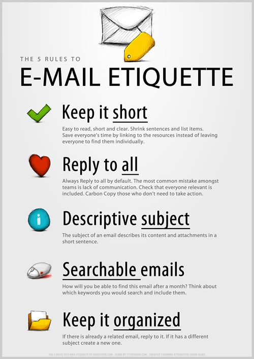 E Mail Etiquette Rules And Tips For Business And Life With Images