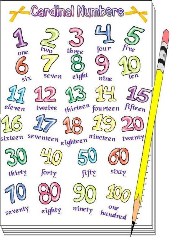 Numbers 20 - 100 :: Výuka matematiky a angličtiny   Angličtina ...
