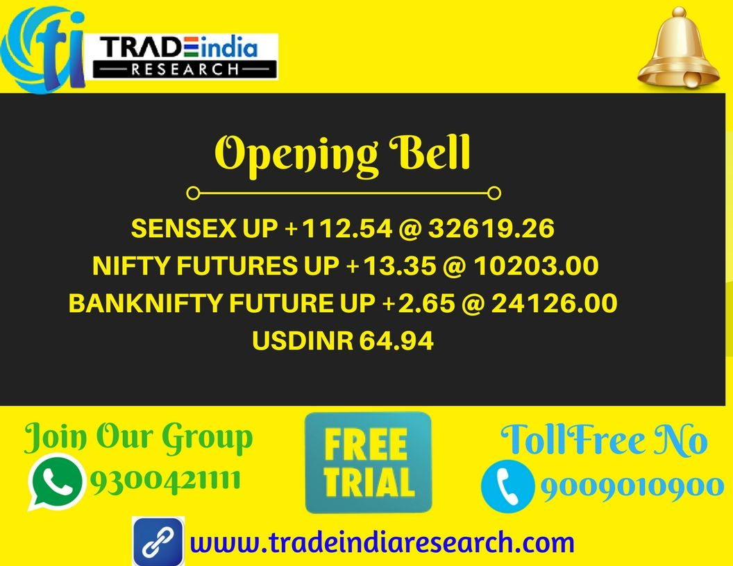 Nse Bse Sensex Nifty News India Stock Market Opening Online Trading Marketing Stock Market