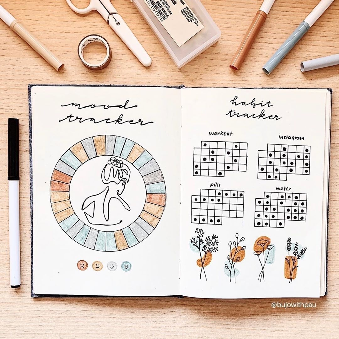 """cute.bujo.trackers on Instagram """"This tracker from"""