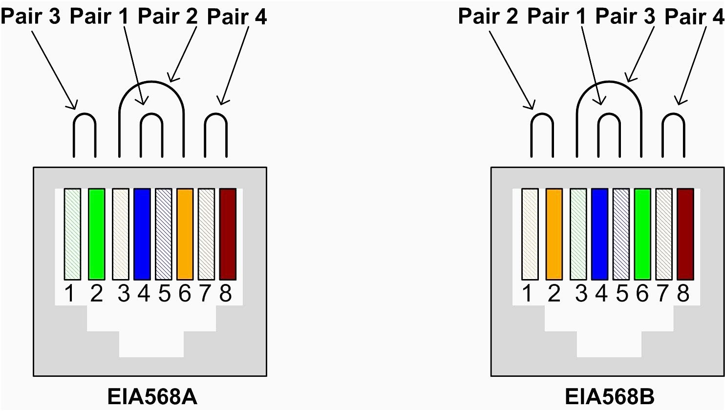 Rj45 Pinout Wiring Diagrams For Cat5e Or Cat6 Cable