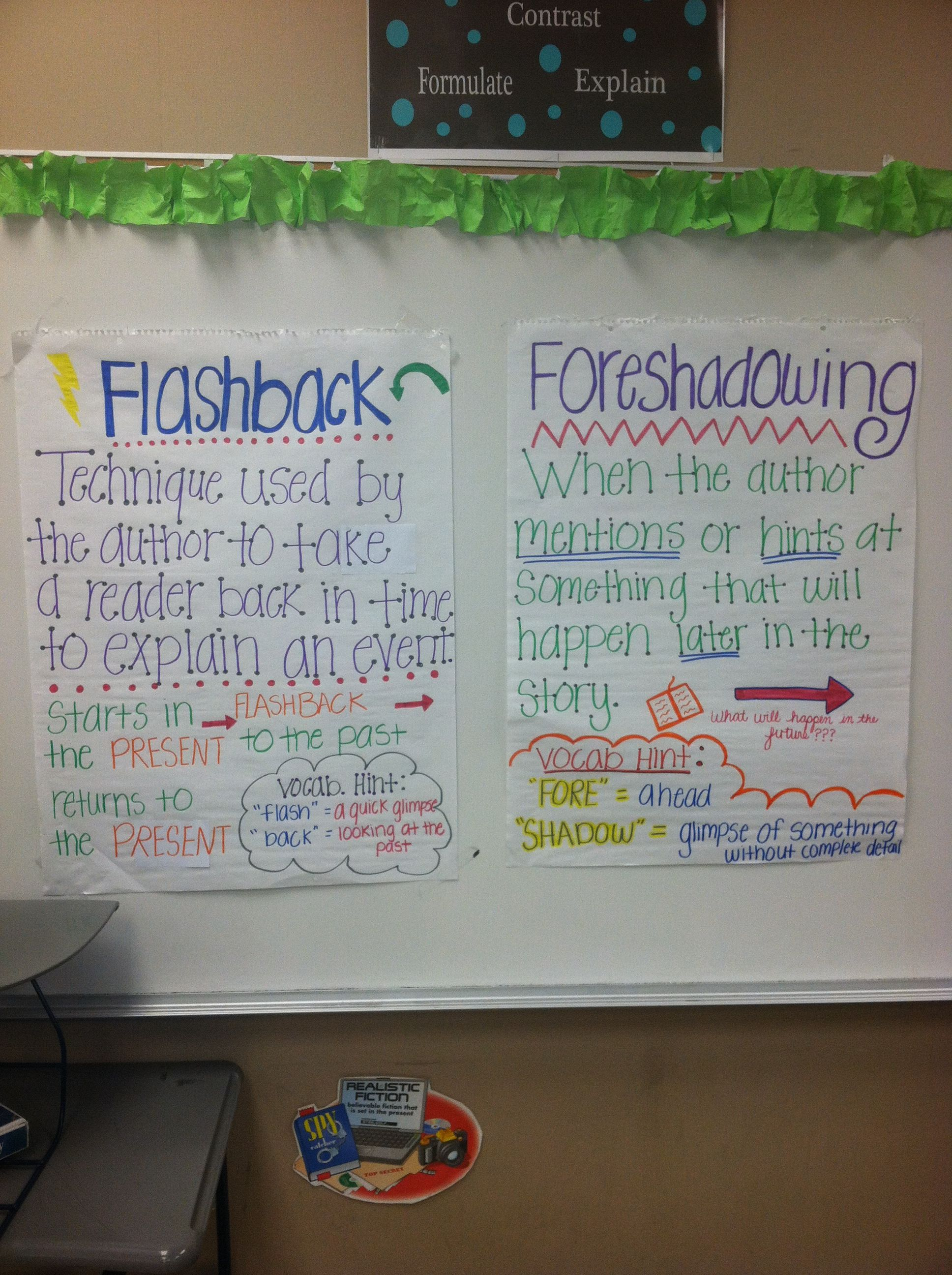 Anchor Charts Foreshadowing And Flashback