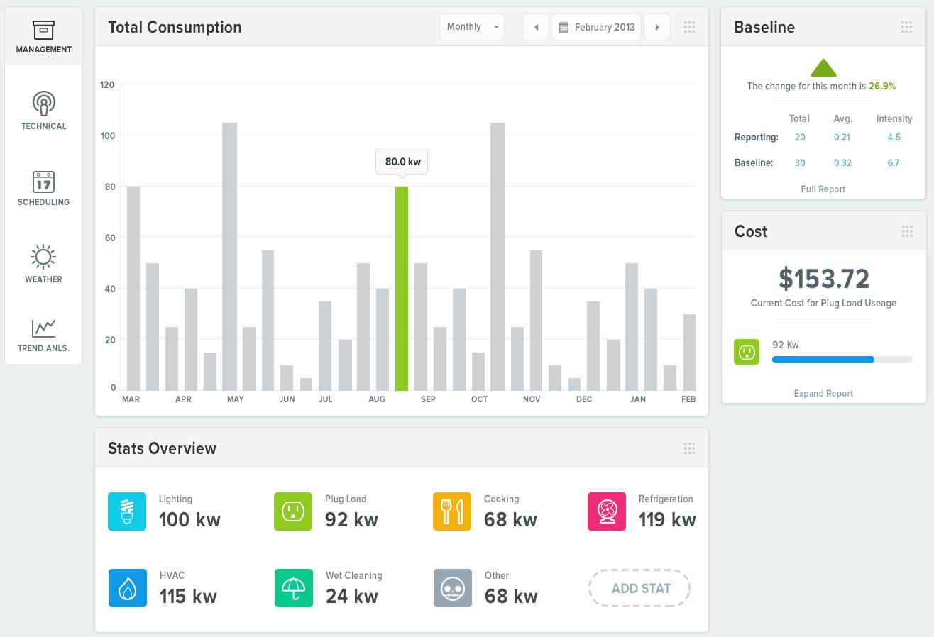 Aquicore is een tool voor energiemanagement. Zo kan je er