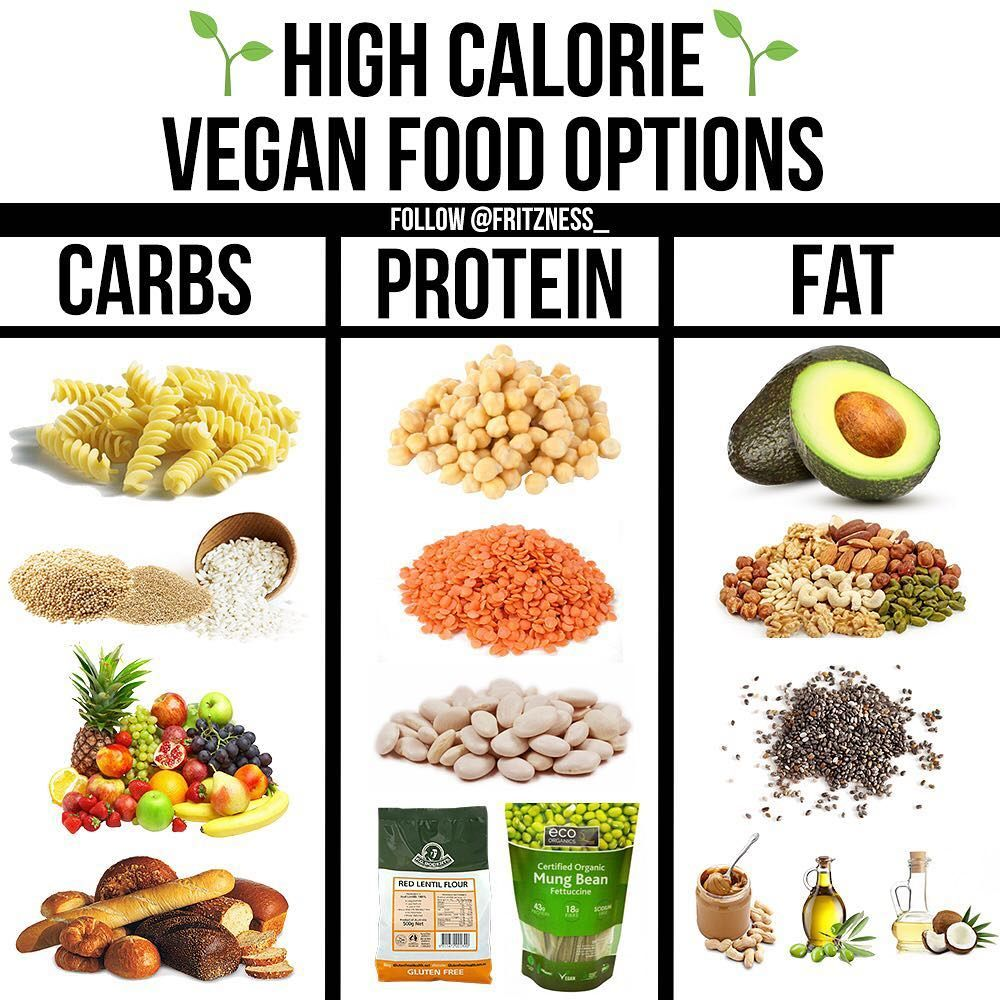 Vegan Food High In Calories Comment With A Sentence Freemealplan Within 15 Minutes After Healthy High Calorie Foods High Calorie Meals Vegan Recipes