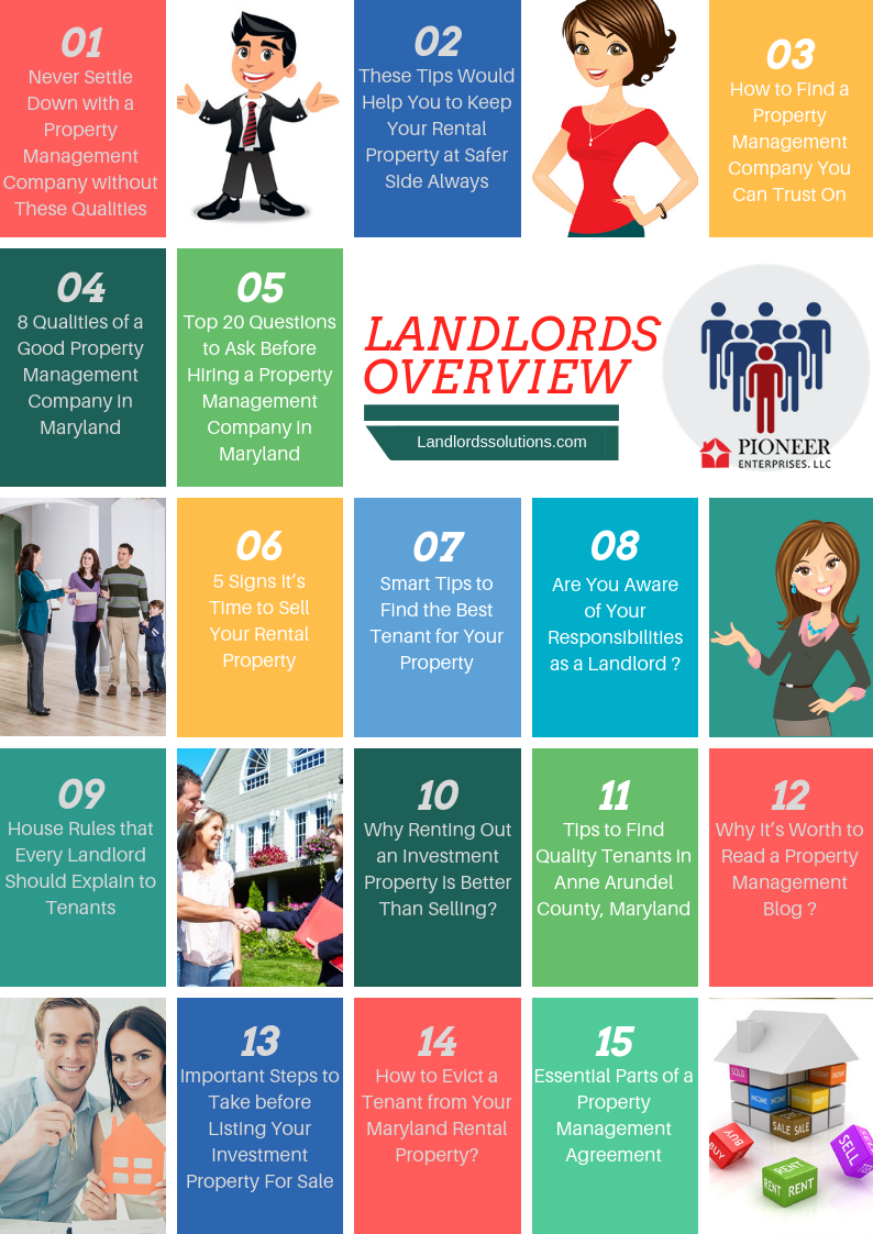 Property Management Landlords Solutions Property Management Being A Landlord Management