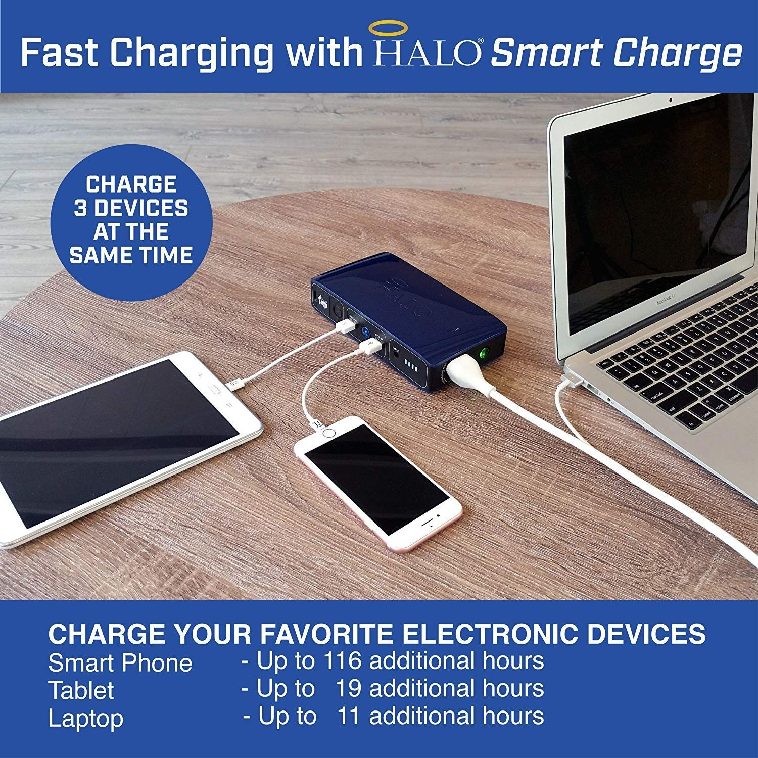 Universal Laptop, Tablet and Phone Charger. And also car