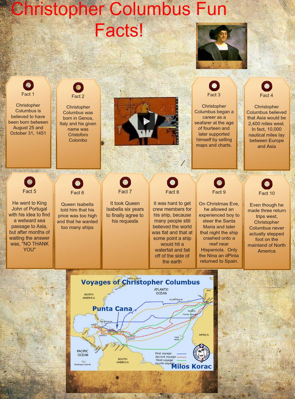 christopher columbus for kids google search history