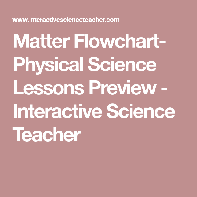 Matter Flowchart Physical Science Lessons Preview Interactive
