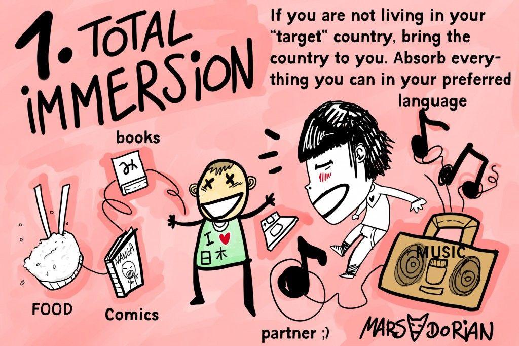 Manga Case Study: Learning Japanese in One Year | Chinese