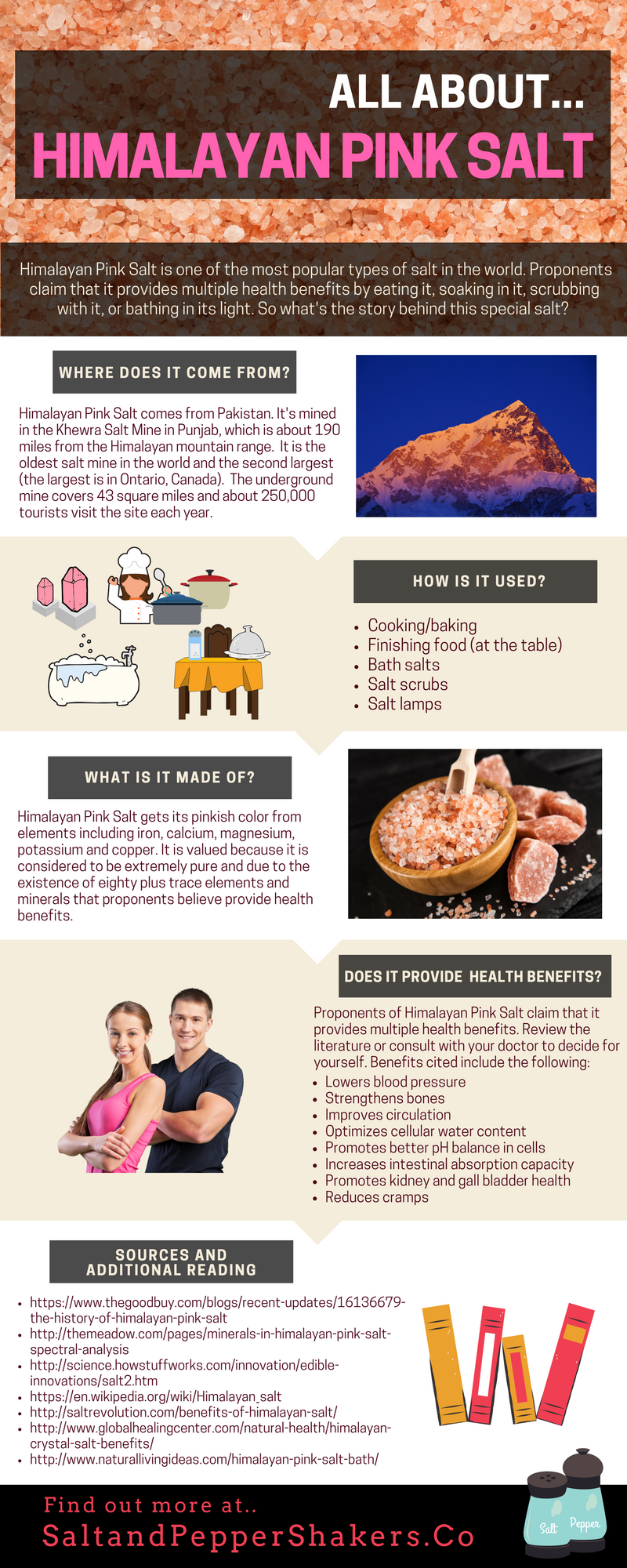 Himalayan Salt Lamp Benefits Wikipedia Delectable All About Himalayan Pink Salt Infographic  Himalayan Pink Salt Inspiration Design