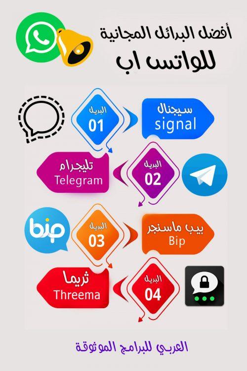 طريقة نقل محادثات الواتس اب الى التليجرام Chat Transfare From Whatsapp To Telegram In 2021 Monopoly Deal Monopoly App