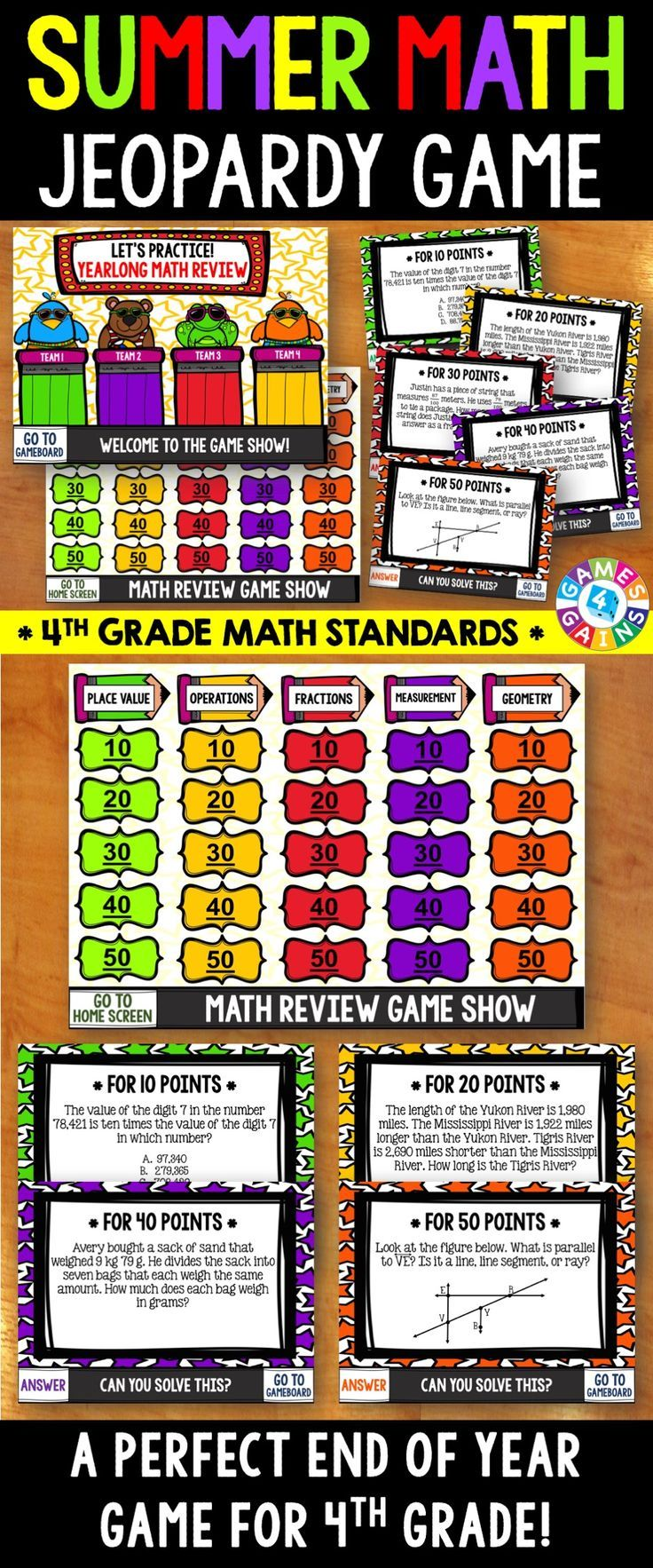 Jeopardy Math Review Game for 4th Grade gets students excited about practicing their knowledge of place value, operations, fractions, measurement, data, and geometry. To play the game, students divide into four teams that will compete to answer a variety of 4th grade math questions and earn the highest score!