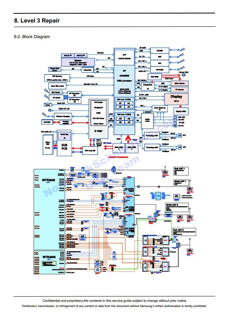 small resolution of samsung galaxy s7 edge service manual sm g935a service manual rh notebookschematics com schematic samsung n150 schematic samsung ls27emnkuy za