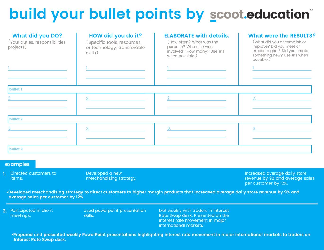 Careertips Bulletpoints Resume Build Interview