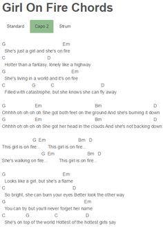 Girl On Fire Alicia Keys Ukulele Songs Ukulele Chords Songs