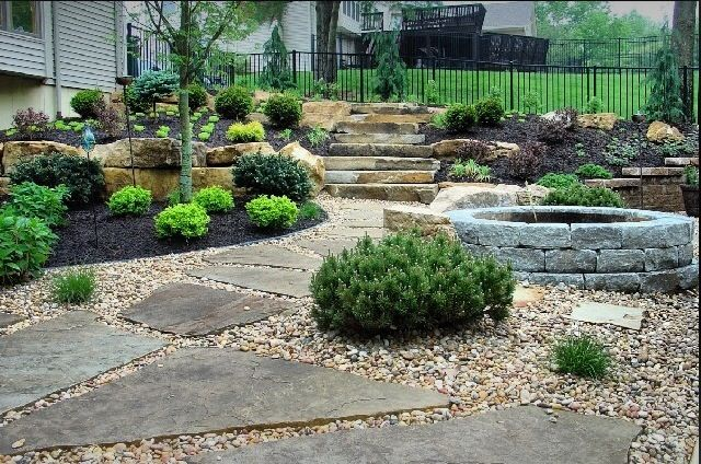 this landscape is so beautiful i love the rocks on inspiring trends front yard landscaping ideas minimal budget id=24096