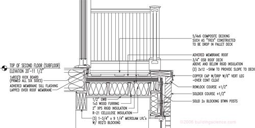 Pin By G G Ferguson On Construction Details In 2019