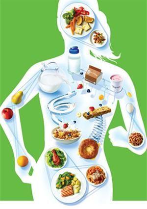 Food And Nutrition Teks 130 245 Lifetime Nutrition And Wellness
