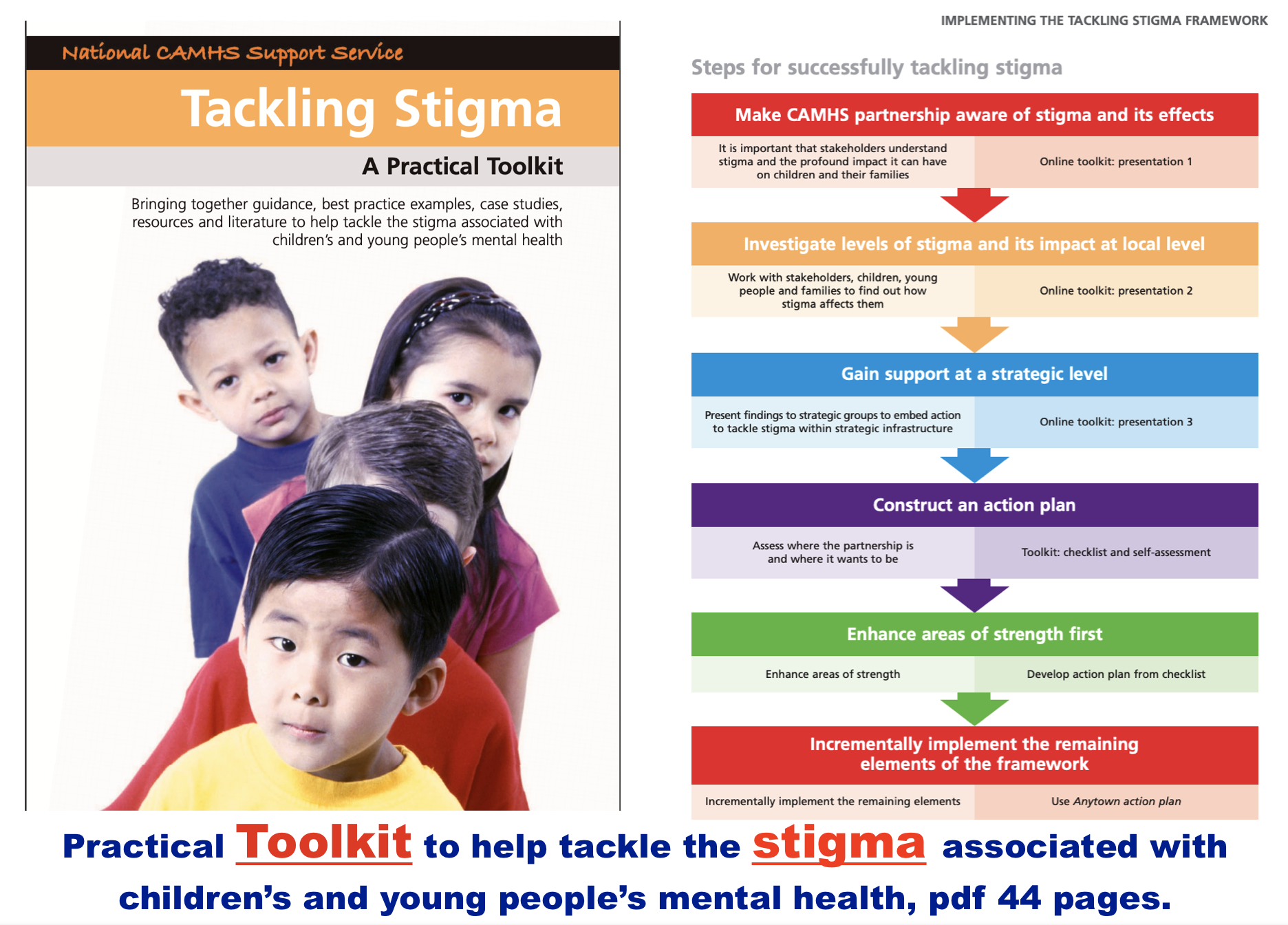 Practical Toolkit to help tackle the stigma associated with