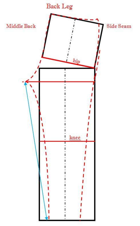 sewing joggers | Moldecitos | Costura, Patrones, Moldes