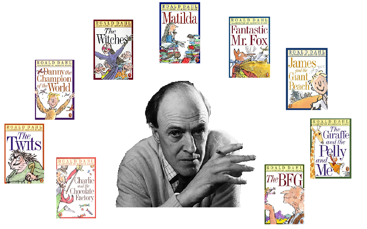 Roald Dahl | Roald dahl, Roald dahl day, Dahl