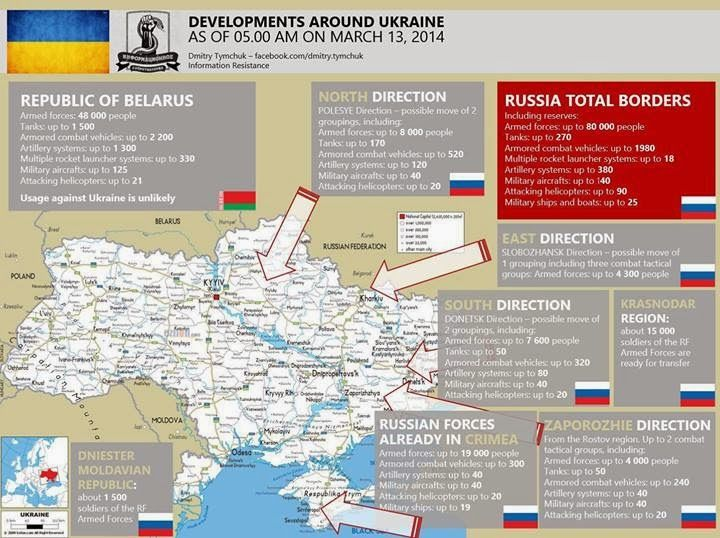 Map showing developments around Ukraine as of March 13, 2014 ... on 1980 africa map, 1980 serbia map, 1980 world map, 1980 middle east map, 1980 cold war map, 1980 europe map, 1980 germany map,