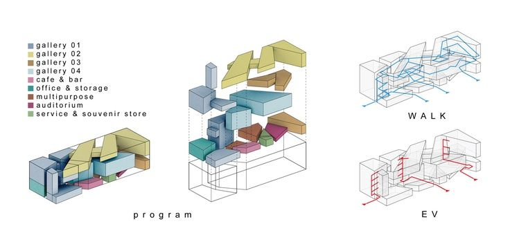 Space diagram aa school of architecture google search for The concept of space in mamluk architecture