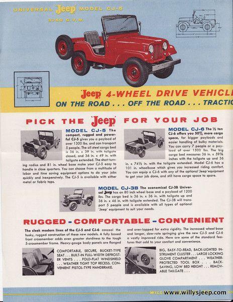 Willys Jeep Jeep Cj5 Willys Jeep Jeep