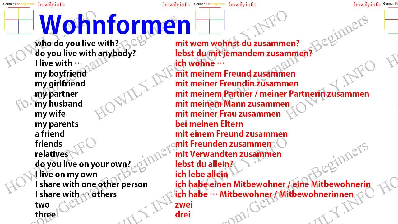 Wohnformen auf Deutsch English lernen, Sprachen lernen