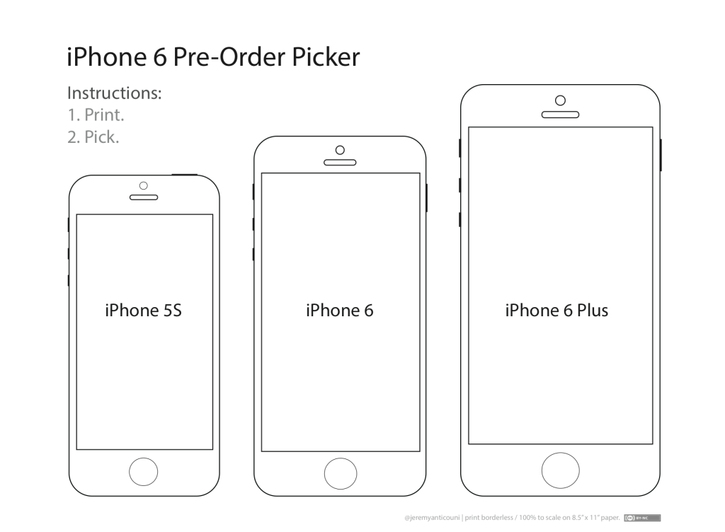 These templates will help you decide which iPhone 6 size