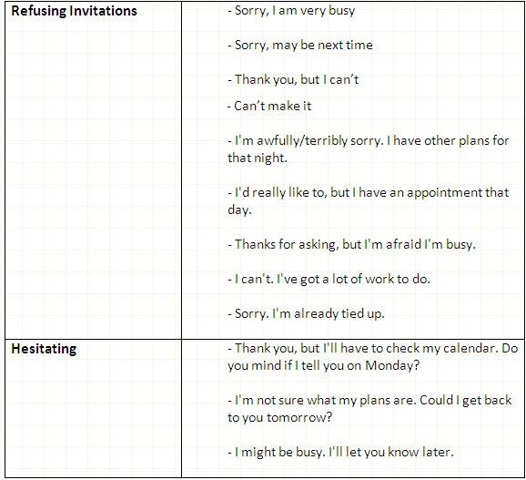 Expression of making accepting and declining invitation learn expression of making accepting and declining invitation learn englishvocabulary stopboris Choice Image