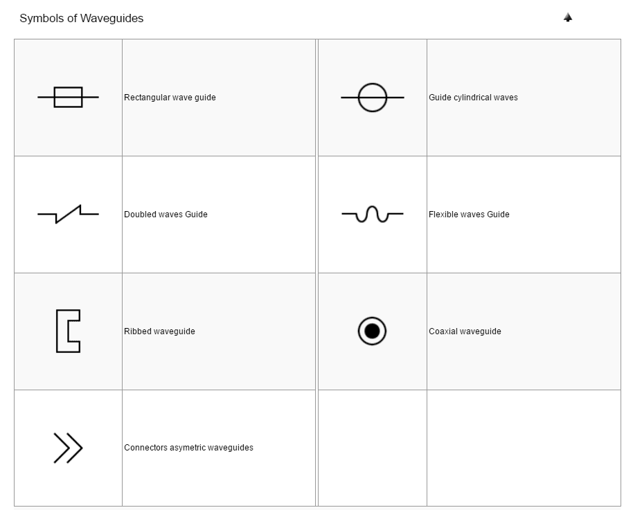 Symbols of Waveguides | Electrical & Electronic Symbols | Pinterest ...