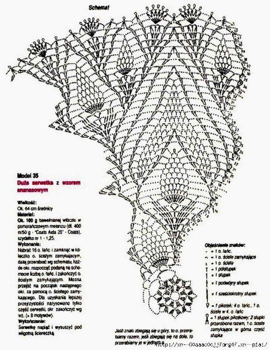 Crochet: Doily