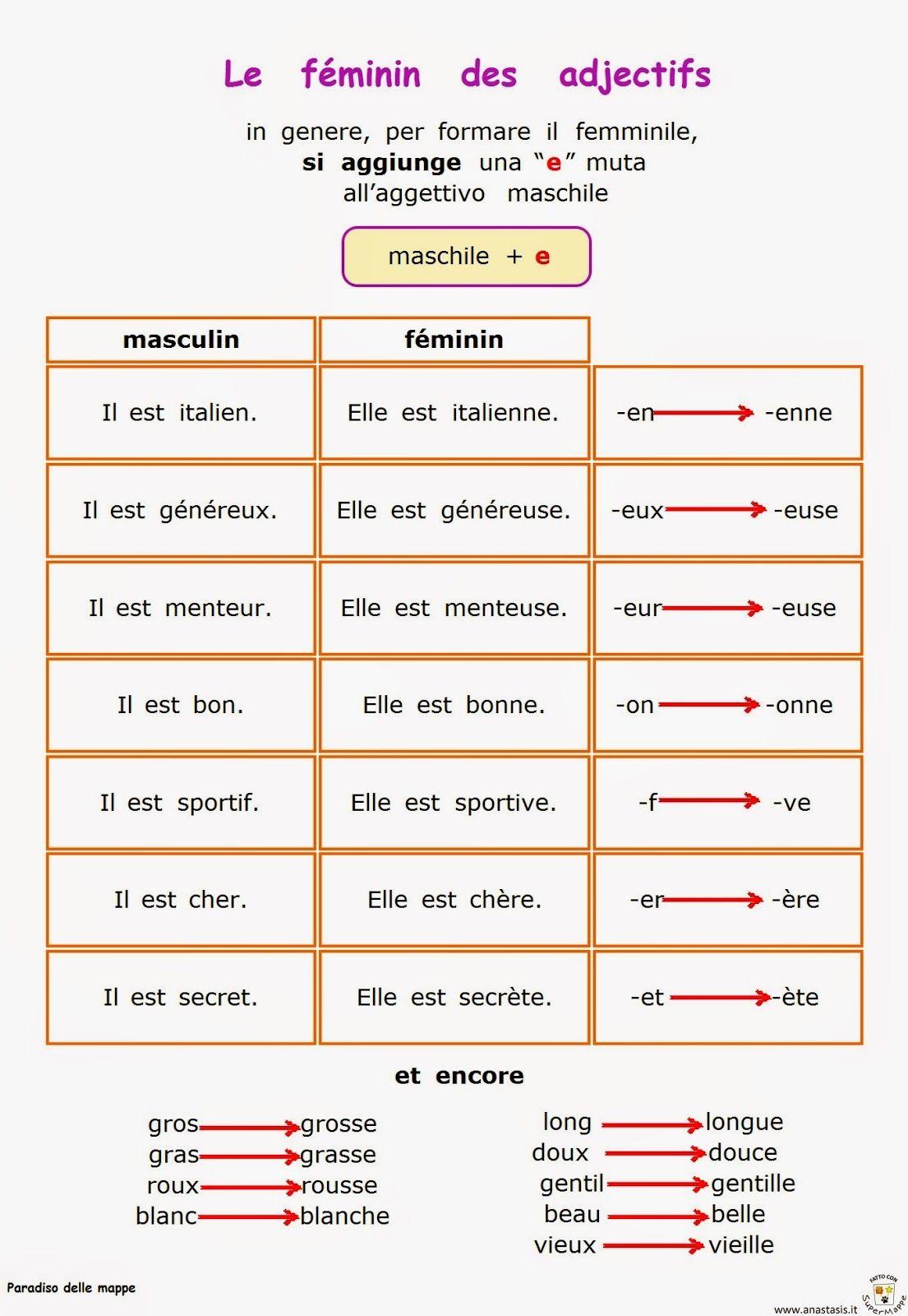 Paradiso Delle Mappe Le Feminin Des Adjectif Grammatica Francese Imparare Il Francese Insegnamento Del Francese