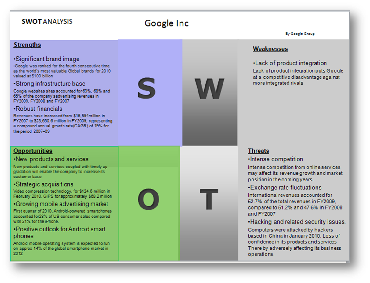 google strategic analysis Get stuff done with or without an internet connection use docs to edit word files free from google create a new document and edit with others at the same.