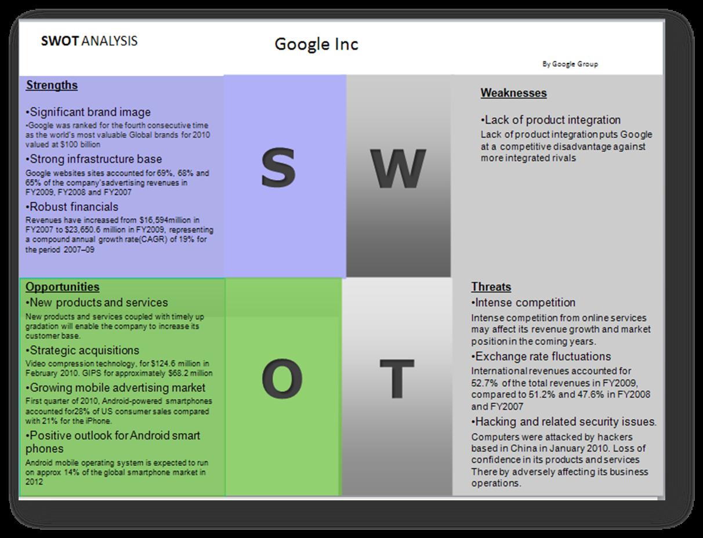 Google SWOT Analysis (DataMonitor)