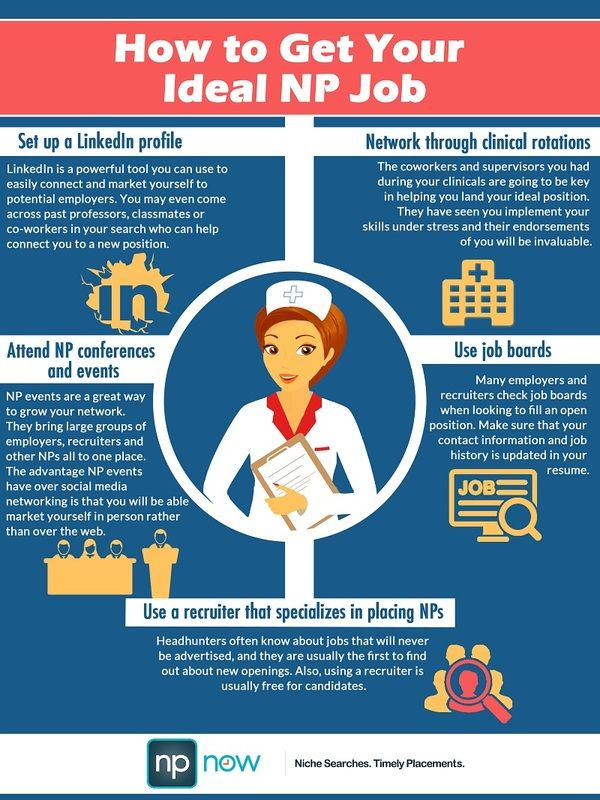 How To Get Your Ideal Nurse Practitioner Job Infographic Helpful