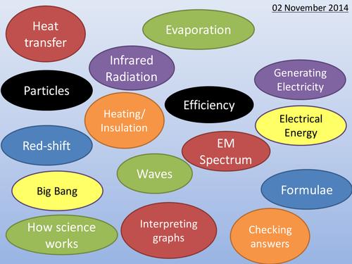AQA GCSE Physics P1 revision PPT | Esperimenti scuola | Pinterest ...