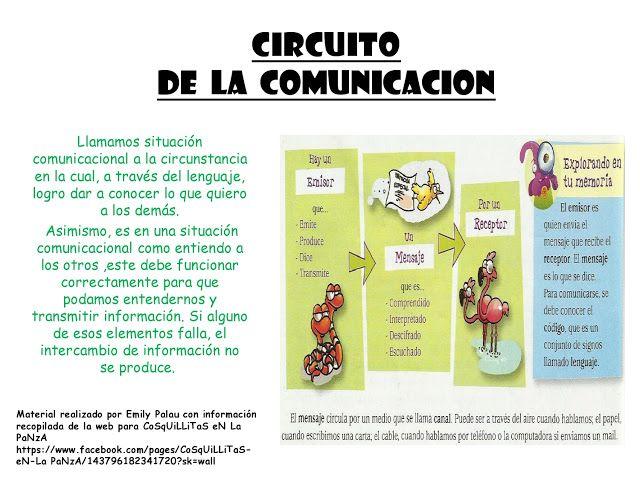 Cosquillitas En La Panza Blogs Circuito De La Comunicacion Elementos De La Comunicacion Comunicacion Tecnicas De Comunicacion