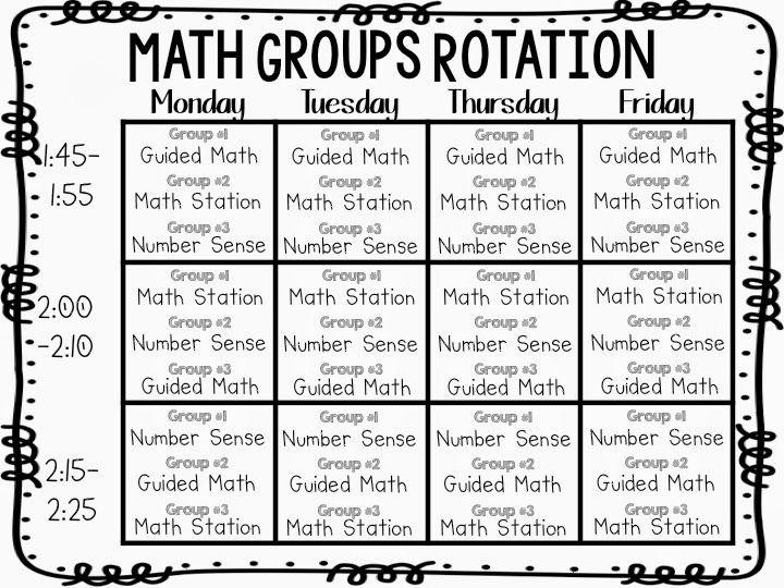 Collaborative Teaching Checklist ~ Example of kindergarten math block kinderland