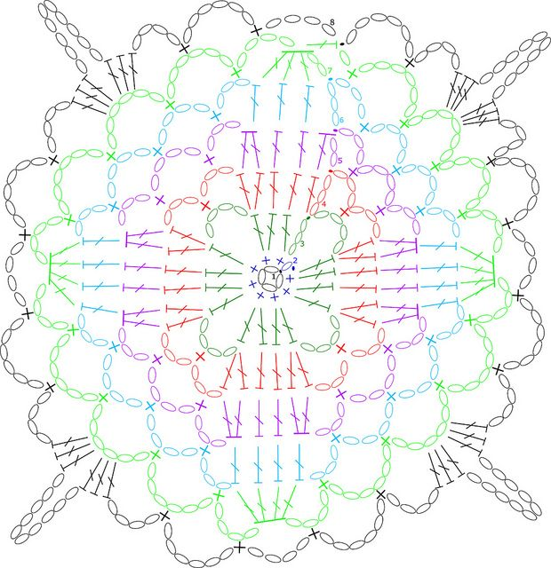 Rory Chart V31 Crochet Crochet Stitches Patterns And Chain Stitch