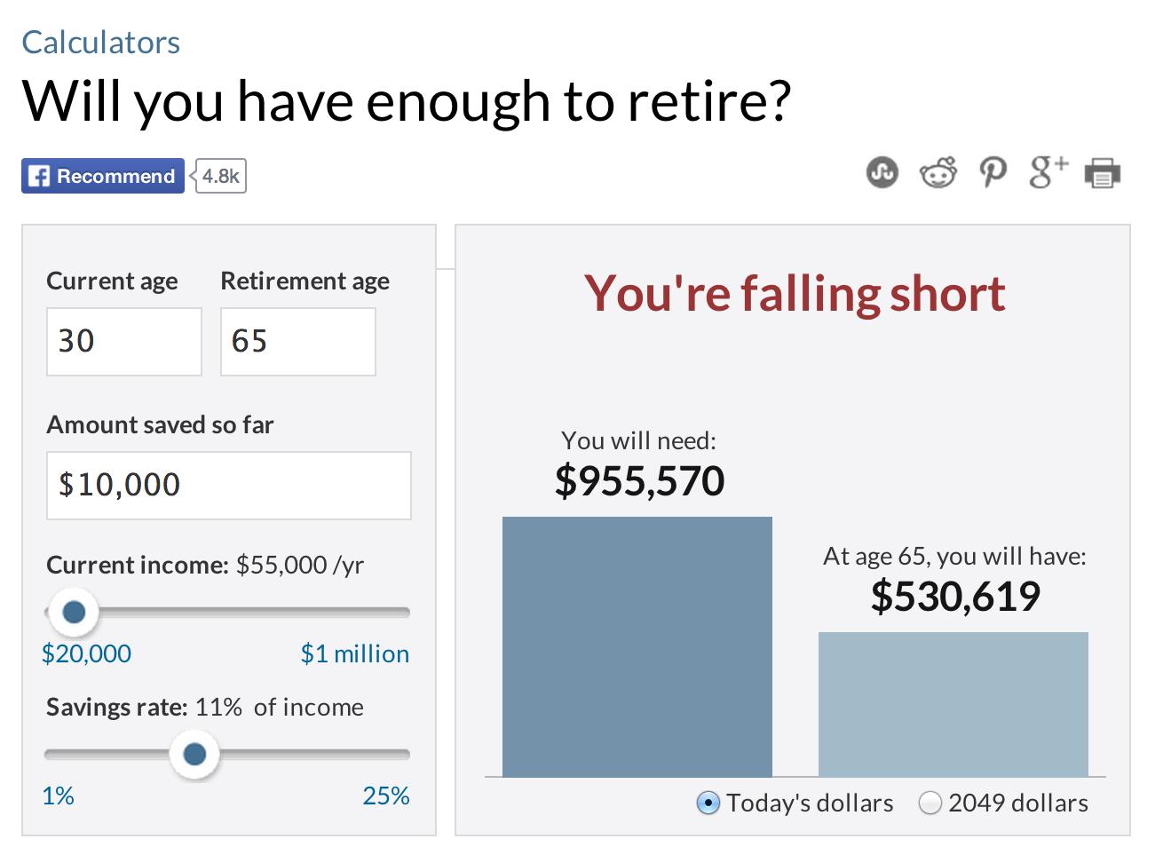 Cnn Money Retirement Calculator Cnn Money Life Retirement Calculator