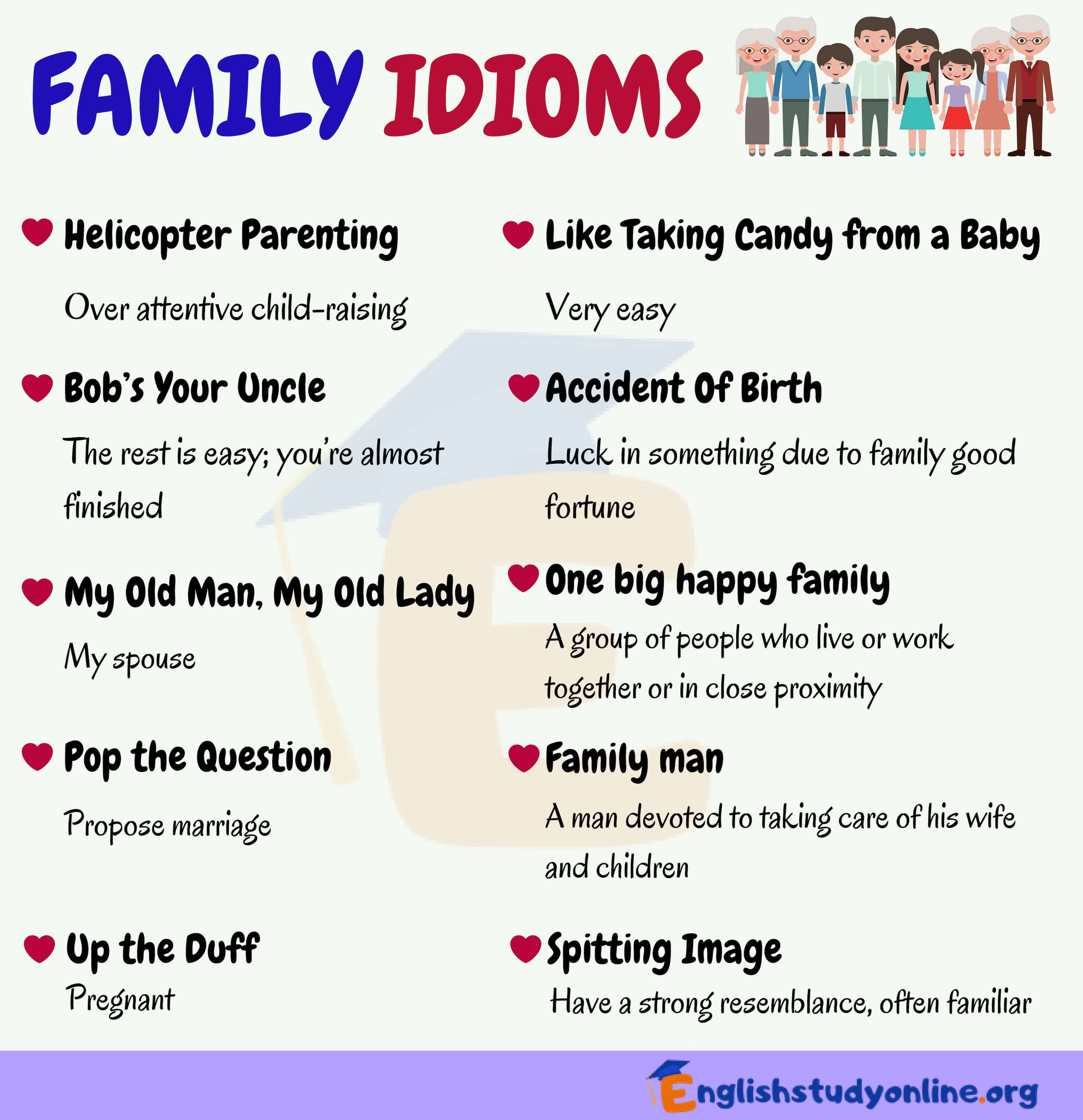 Family Idioms List of 10 Useful Idioms about Family in