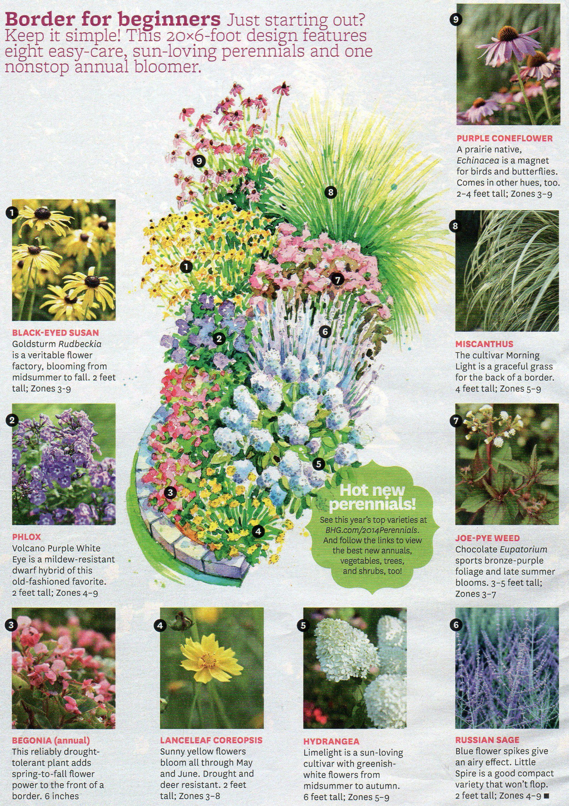 Better Homes And Gardens Landscape Design Software Free