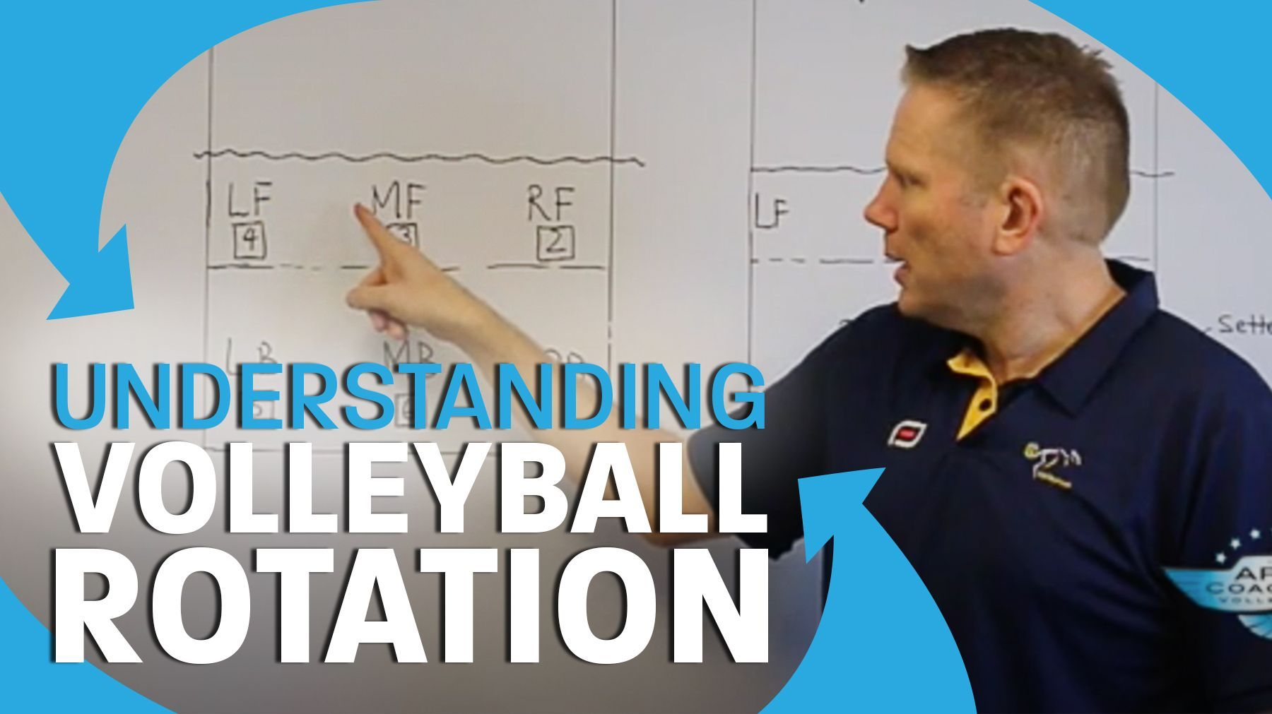 Volleyball Rotation The Basics The Art Of Coaching Volleyball Coaching Volleyball Volleyball Practice Volleyball Workouts