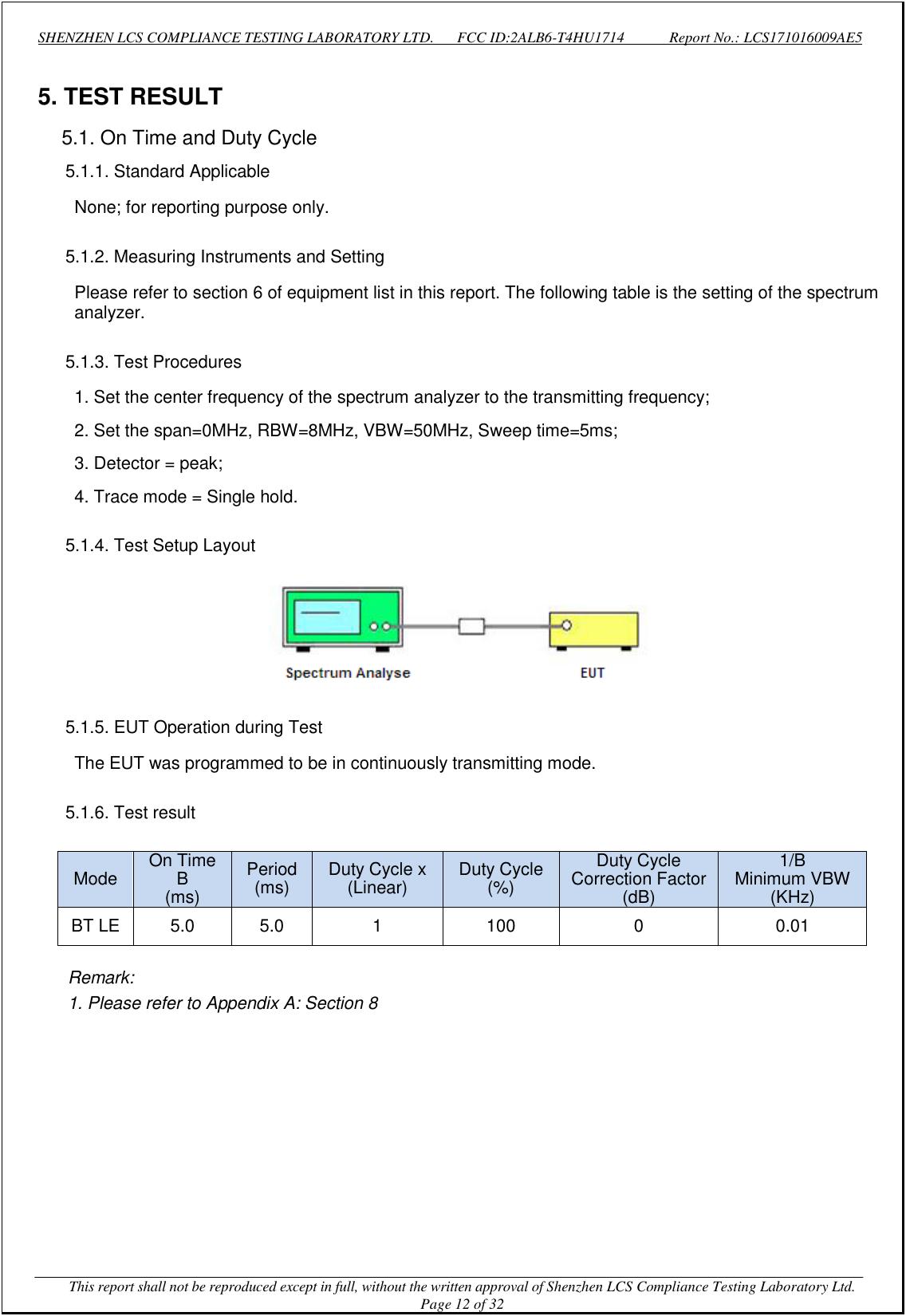 Page 12 of T4HU1714 Remote Control Unit Test Report FCC PART 15